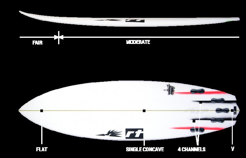 RTSurfboards_spark-02