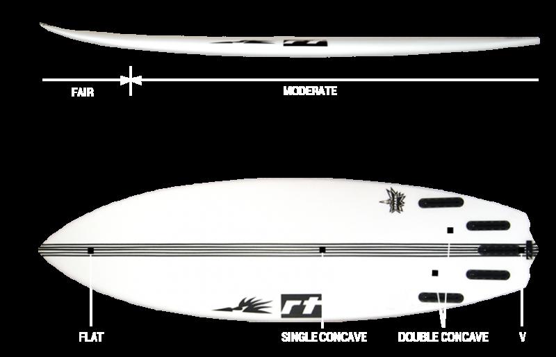 RTSurfboards_sparkeps-02
