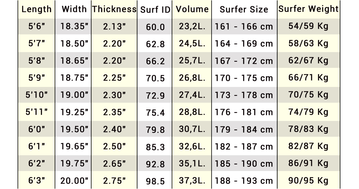 RTSurfboards_witch-03